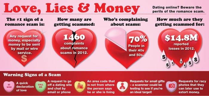 romance_scams