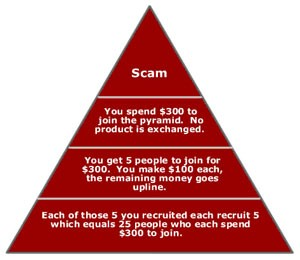 pyramid_scam-300x260